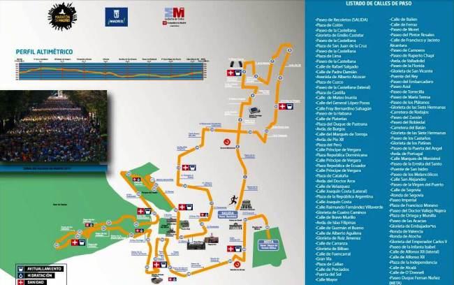 Recorrido Maraton de Madrid 2012