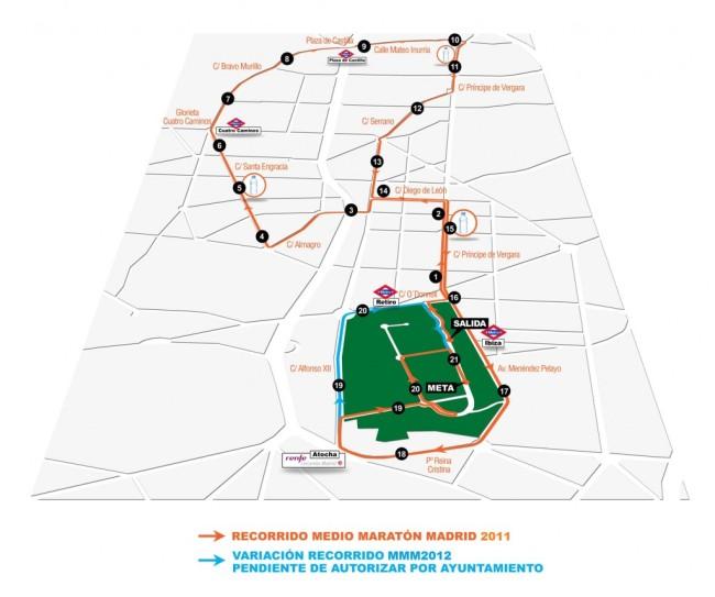 Media Maraton Madrid 2012