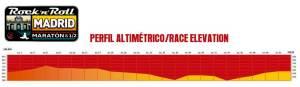 Maratón Madrid 2013: Perfil altimétrico de carrera.