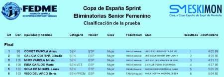 Esqui de Montaña clasificación campeonato españa FEDME sprint 2014 mujeres