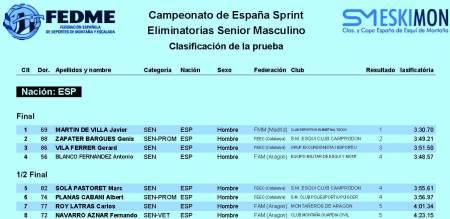 Esqui de Montaña clasificación campeonato españa FEDME sprint eliminatorias 2014 hombres