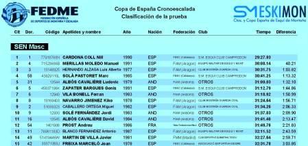 Esqui de Montaña clasificación copa españa FEDME cronoescalada 2014 hombres