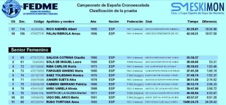 Esqui de Montaña clasificación copa españa FEDME cronoescalada 2014 mujeres