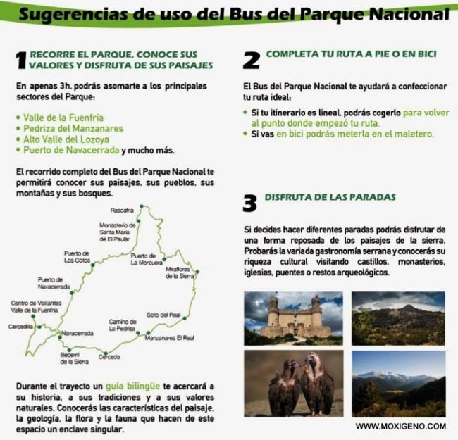 Parque Nacional Guadarrama Bus Público Circular; Sugerencias de Uso.