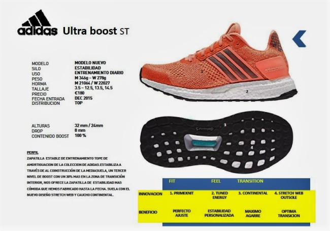 adidas ultra boost st tech specs