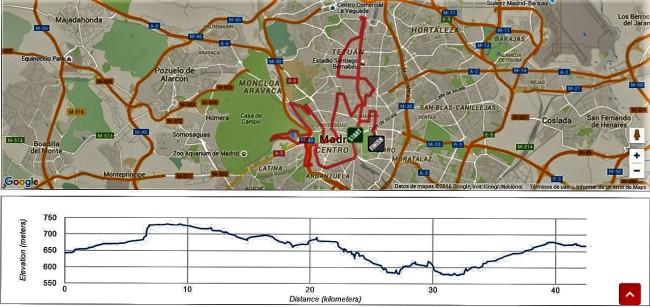 Maraton Madrid 2016 recorrido y perfil