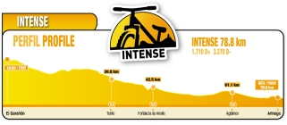 transgrancanaria bike 2018 intense