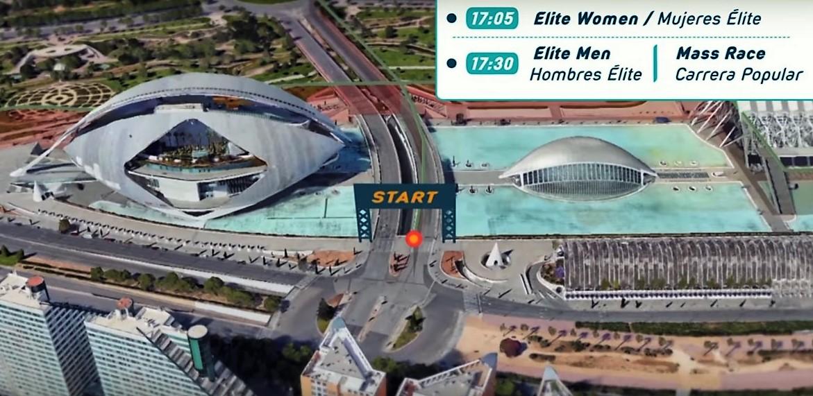 MEDIO MARATÓN VALENCIA 2018, PREVIO: MUNDIAL MEDIO MARATON IAAF Y MEDIO MARATÓN POPULAR. Guía de carrera po popular + Palmarés y análisis selección española RFEA.